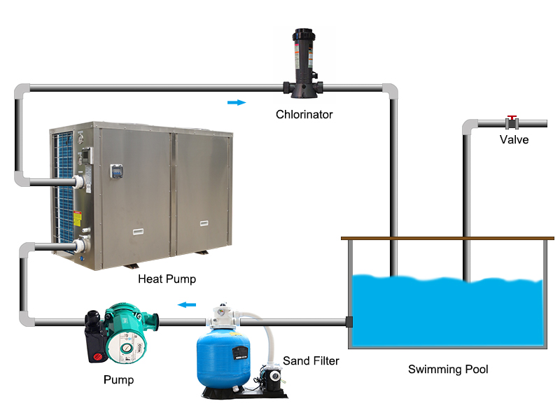 product-Dual system Chiller Heat Pump for Pool-OSB-img