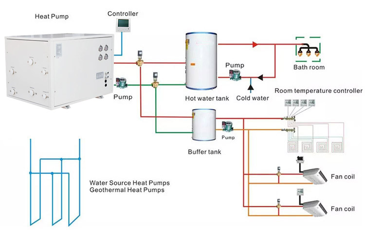 product-Inverter Ground Source Heat Pump-OSB-img