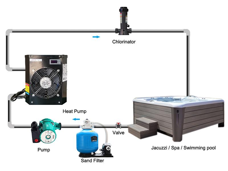 product-OSB Heat Pump-R32 Mini swimming pool heat pump water heater 263kw-img