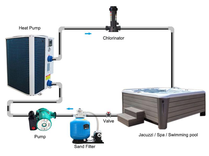 product-OSB Heat Pump-CE certificate Vertical Titanium Swimming Pool Heat Pump BS15-038T-img