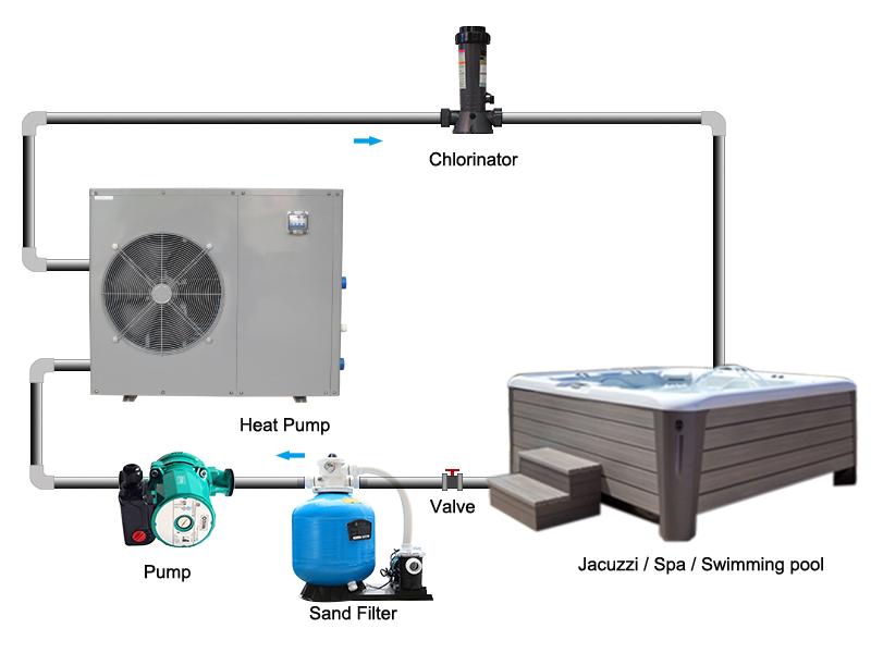 product-OSB Heat Pump-img