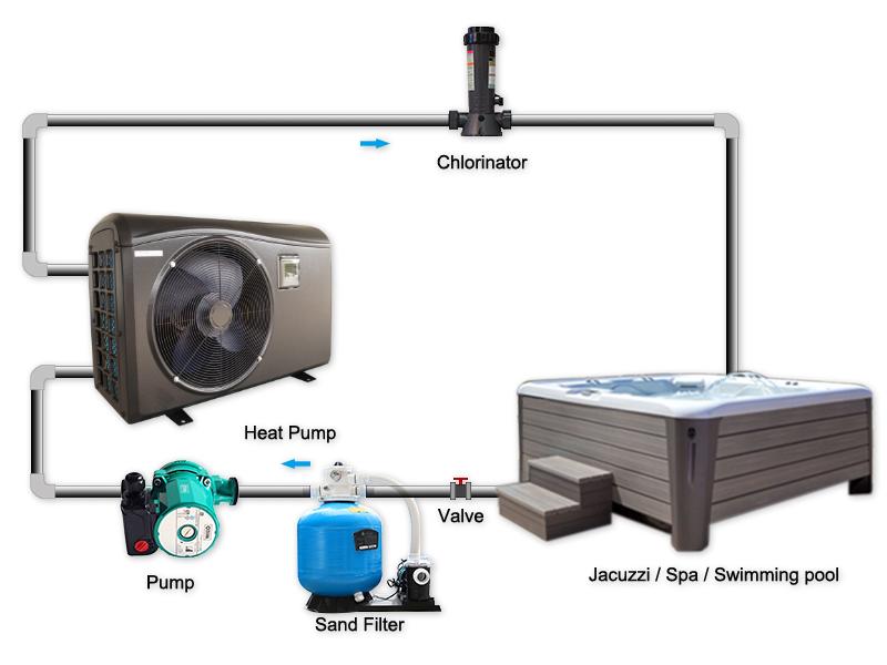 product-Inverter plastic cabinet swimming pool heat pump BS1I-025S-OSB Heat Pump-img