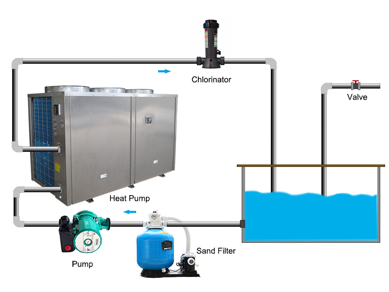 product-OSB Heat Pump-Three top fan heat pump heater and chiller for swimming poolspa BS36-195T-img