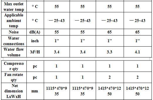 news-OSB Heat Pump-img