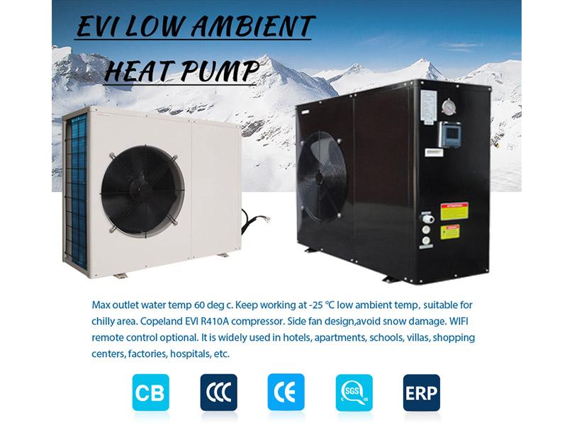 heat pump R32